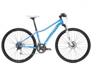 Transylvania Cycling bikes & gear